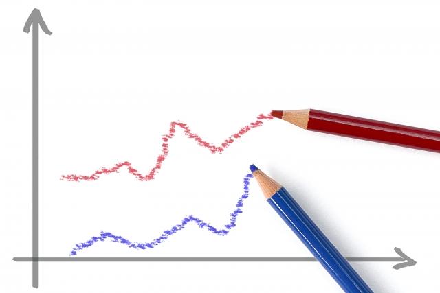 苦手教科・苦手科目を克服する方法-成長確認