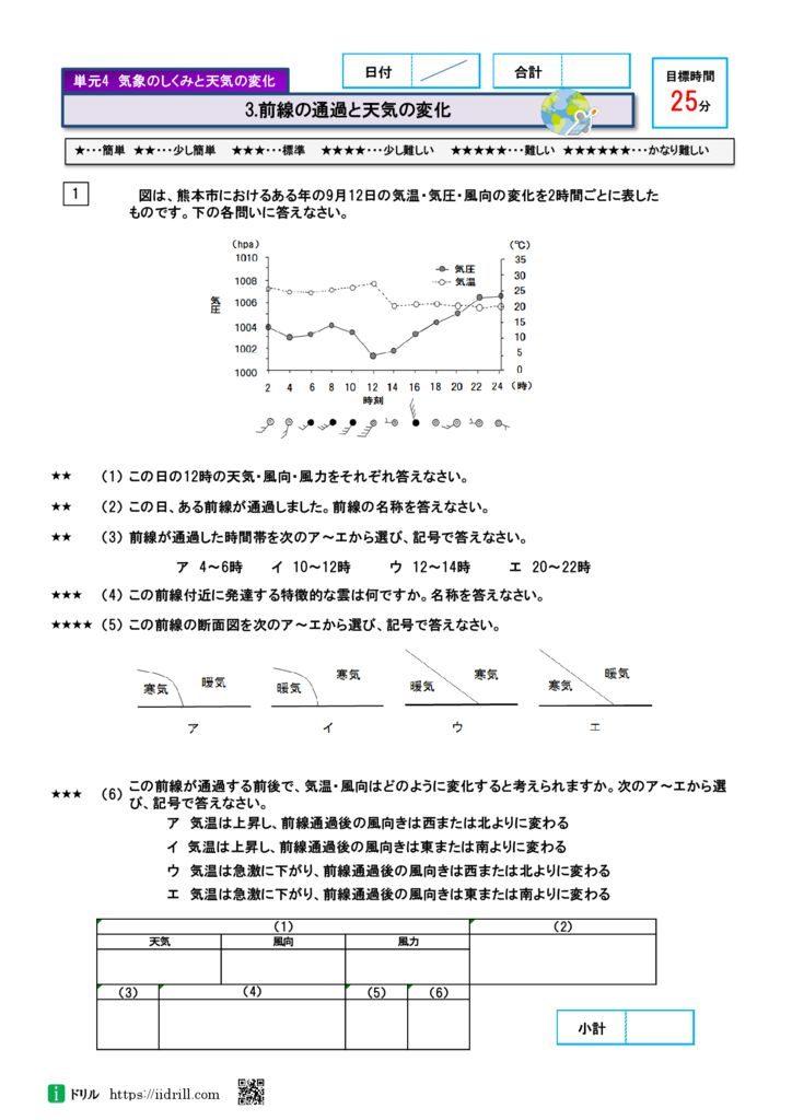 中学 理科 天気