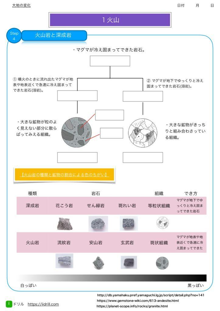 中1理科ワークシートm-53のサムネイル