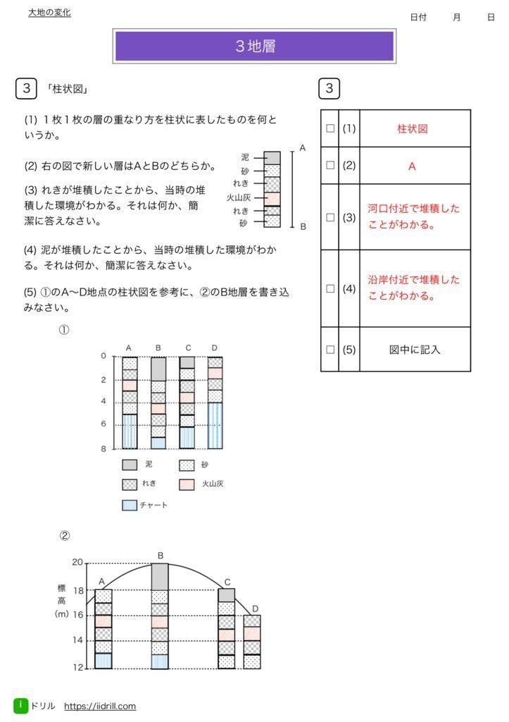 中1理科基礎練習問題k-52のサムネイル