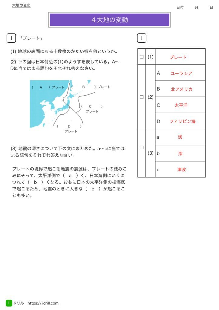 中1理科基礎練習問題k-54のサムネイル