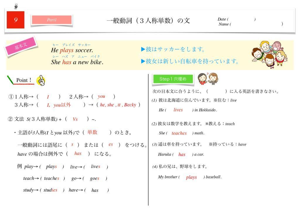 小学生から使える英語問題集中1k-51のサムネイル