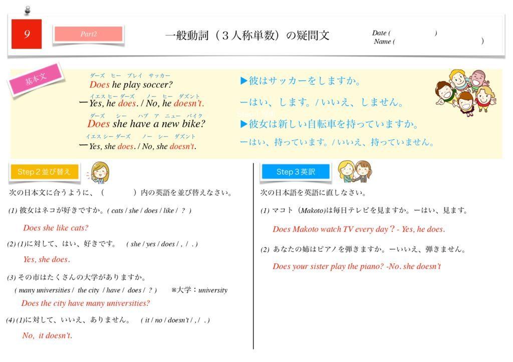 小学生から使える英語問題集中1k-54のサムネイル
