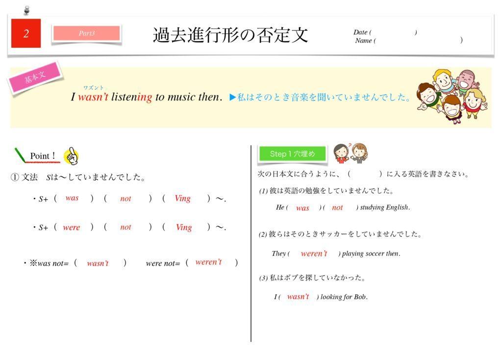 小学生から使える英語問題集中2k-12のサムネイル