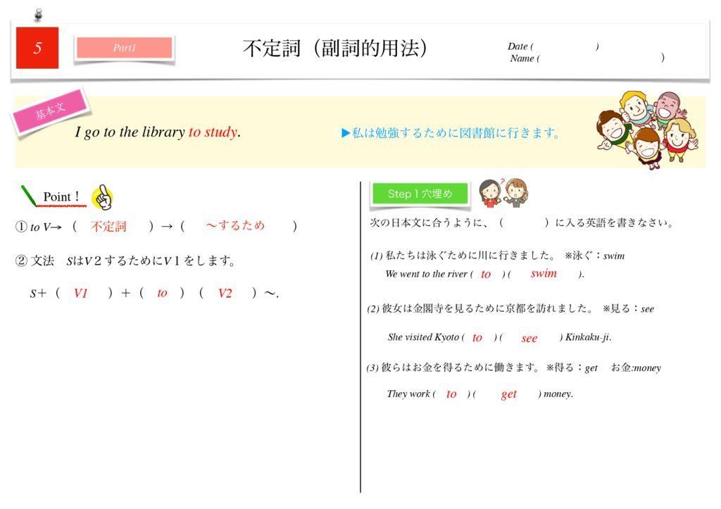 小学生から使える英語問題集中2k-29のサムネイル
