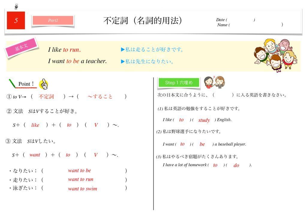 小学生から使える英語問題集中2k-31のサムネイル