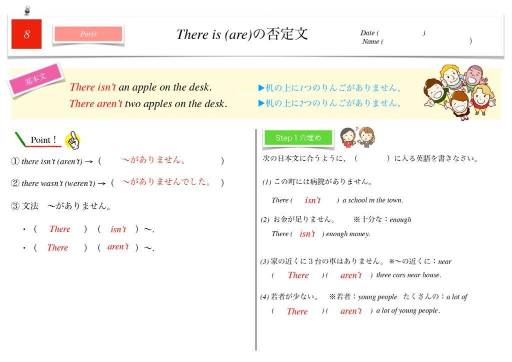 小学生から使える英語問題集中2k-58のサムネイル