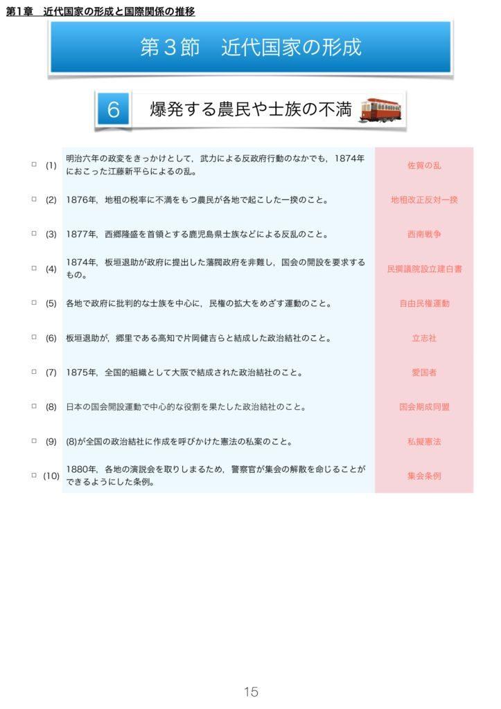 日本史A一問一答k-15のサムネイル