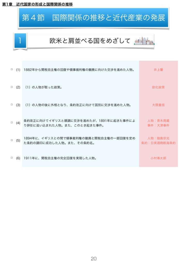 日本史A一問一答k-20のサムネイル