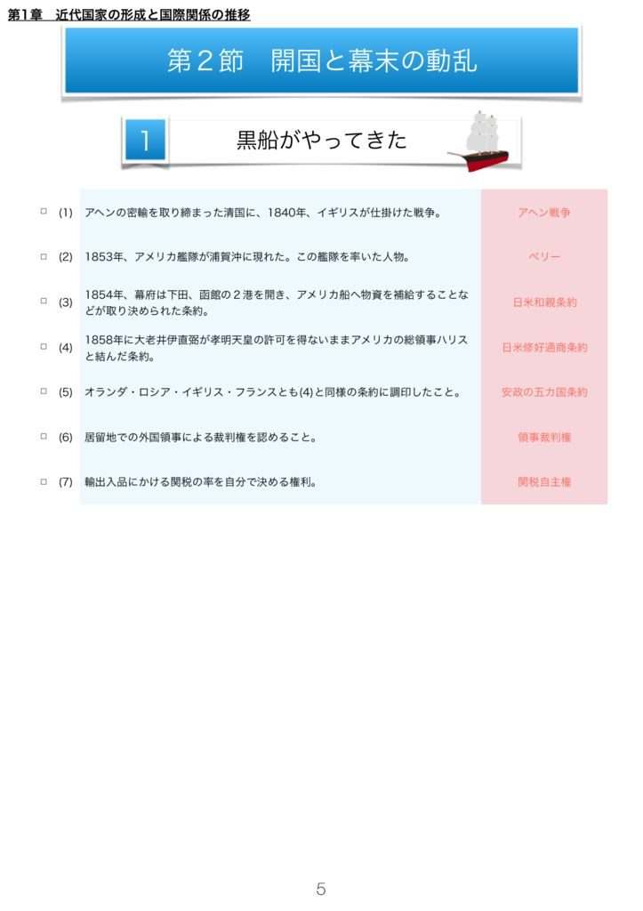 日本史A一問一答k-5のサムネイル