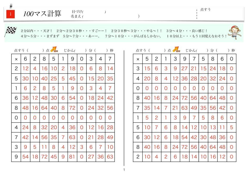 ハイパー100マス計算k-1-10のサムネイル