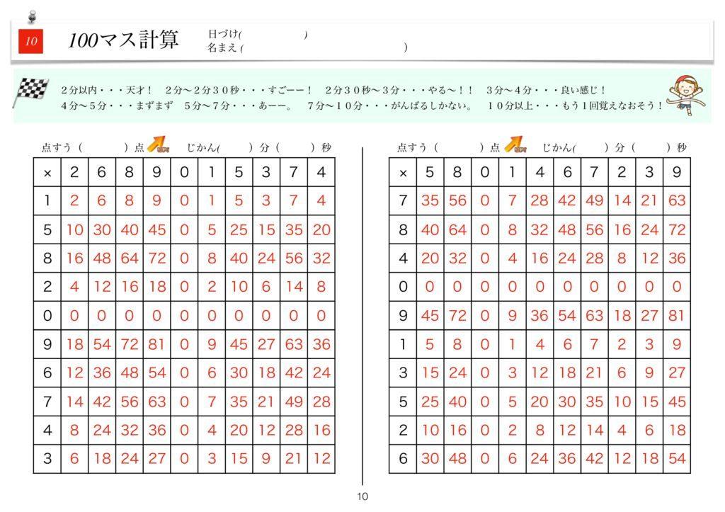 ハイパー100マス計算k-10のサムネイル