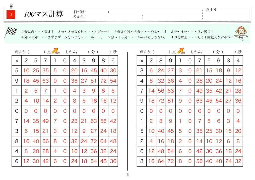 ハイパー100マス計算k-3のサムネイル