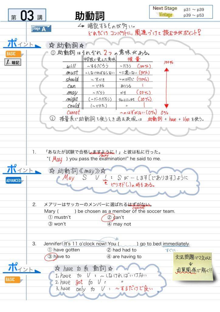 英文法解答-15-20のサムネイル