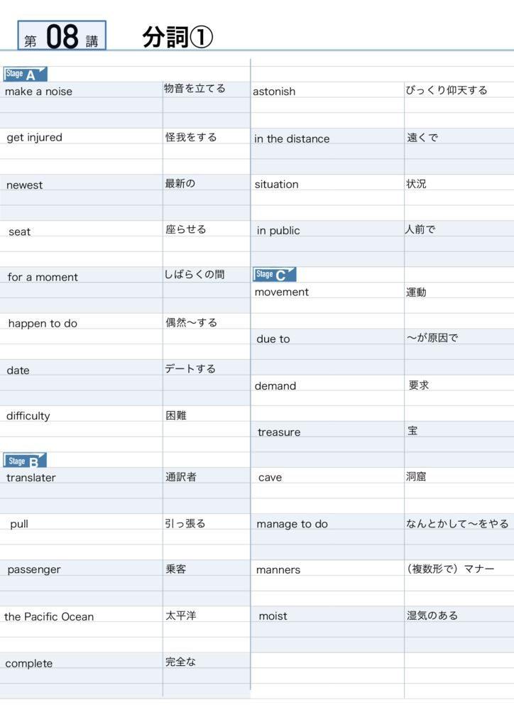 英文法解答-49-54のサムネイル