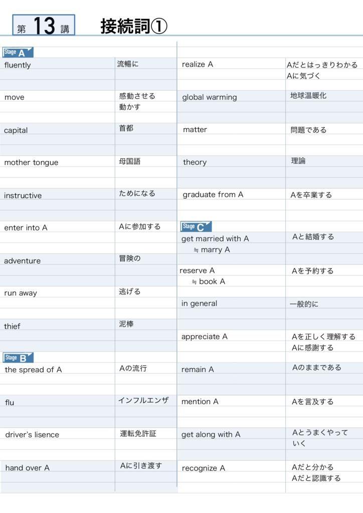 英文法解答-82-88のサムネイル
