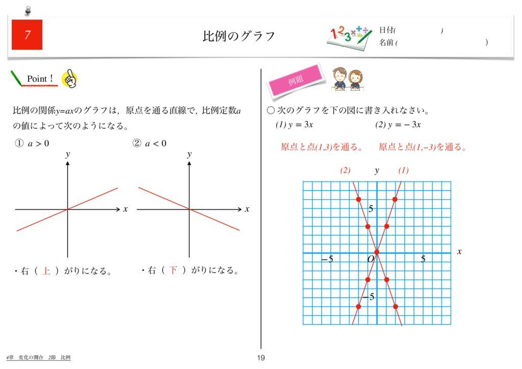 世界一わかりすい中1数学4章k-19のサムネイル