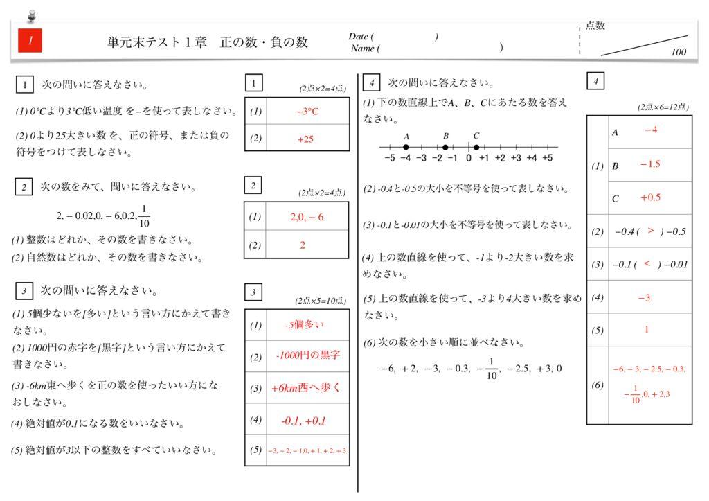 中1数学1章正の数・負の数単元末テストk-2-4のサムネイル
