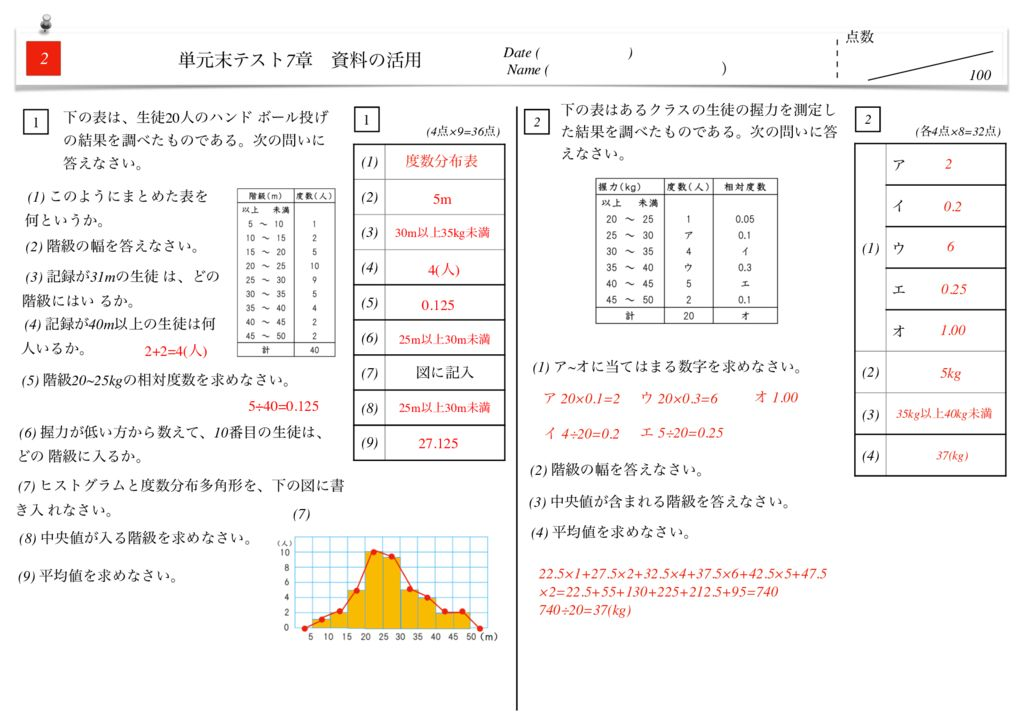 中1数学7章資料の活用単元末テストk-4-5のサムネイル
