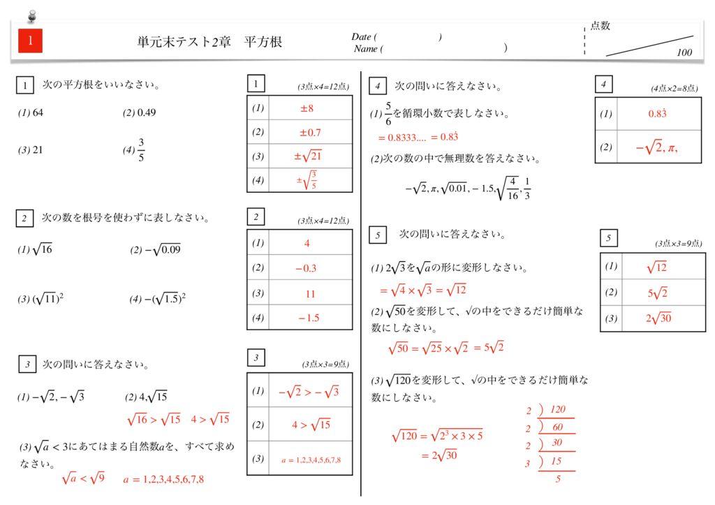 中3数学2章平方根単元末テストk-2-3のサムネイル