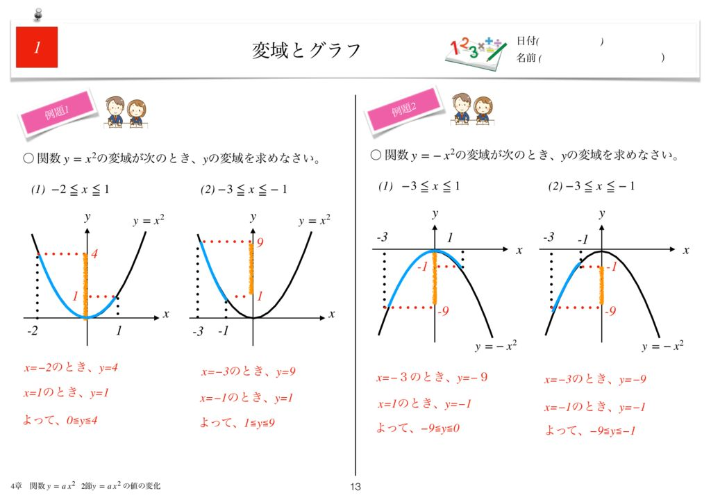 小学生から使える数学問題集中3k4章-13のサムネイル