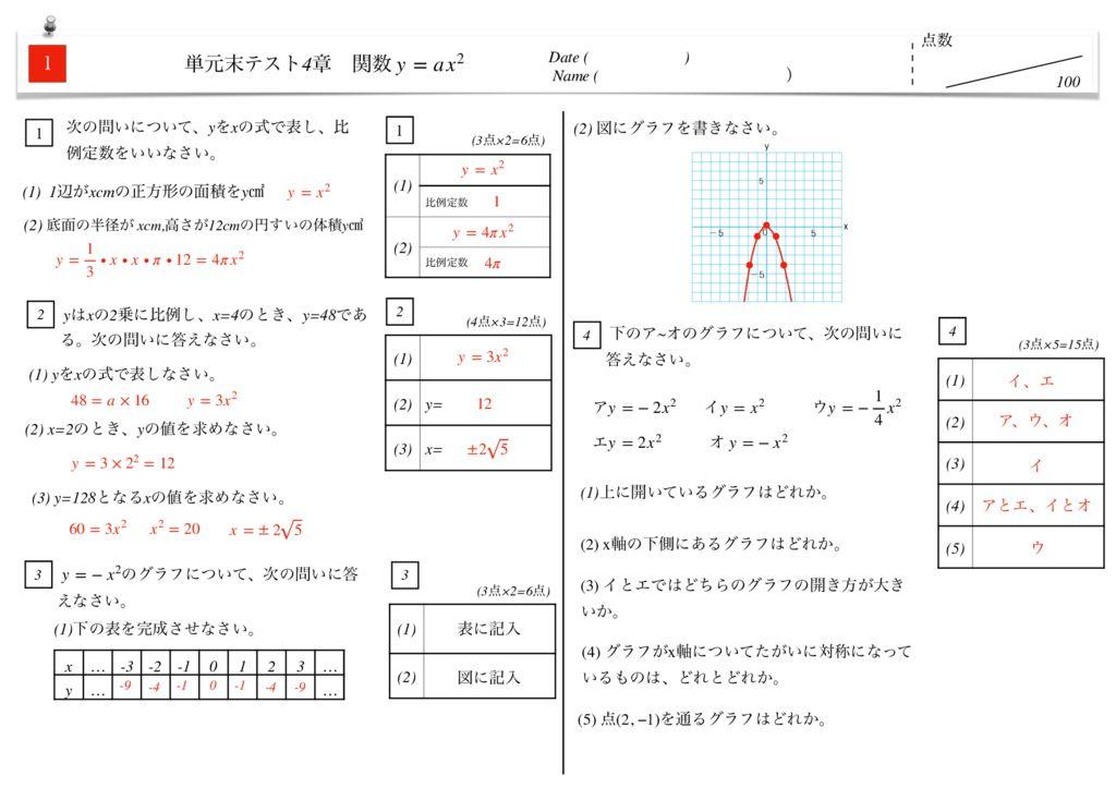 小学生から使える数学問題集中3k4章-2-4のサムネイル