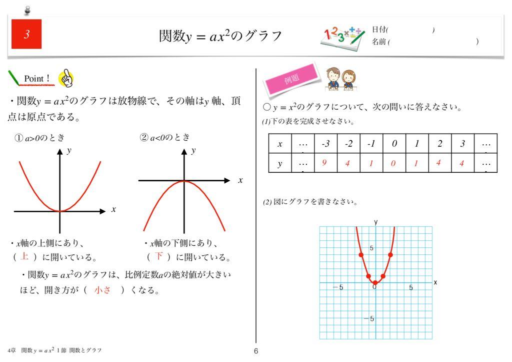 小学生から使える数学問題集中3k4章-6のサムネイル