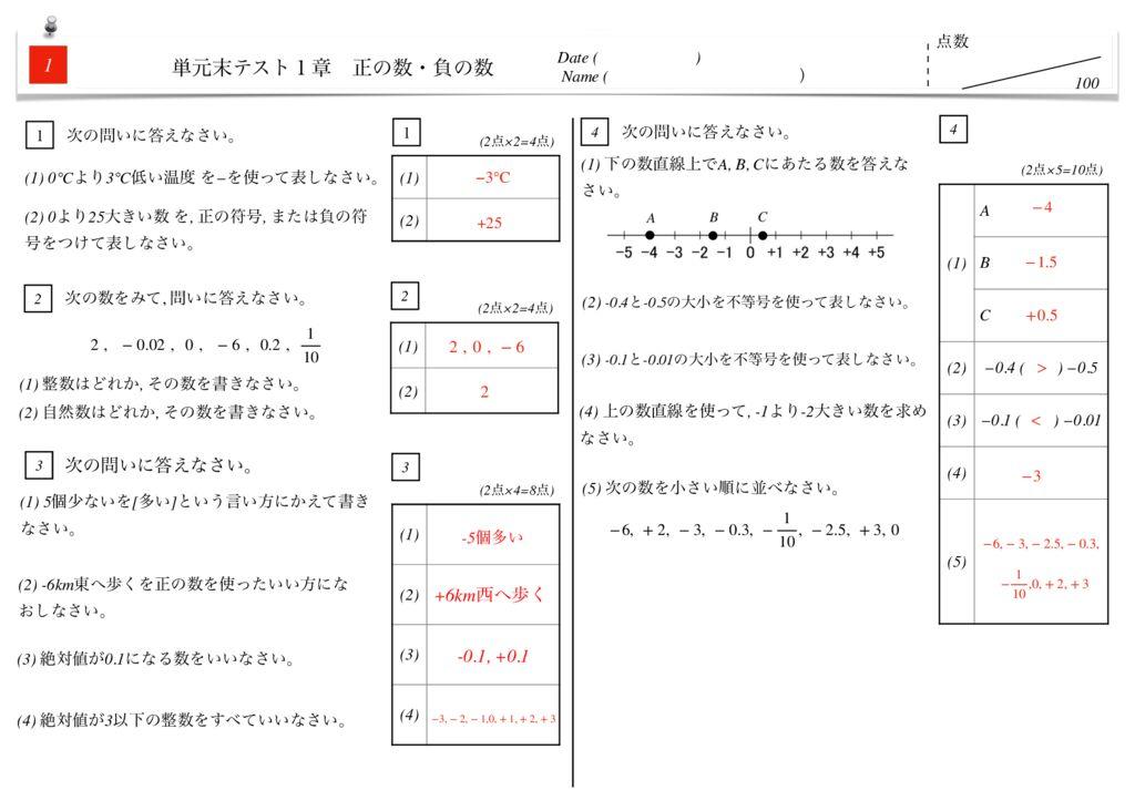 1-1テストm&k-15-17のサムネイル