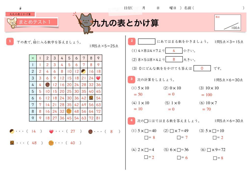 1九九の表とかけ算k-4のサムネイル