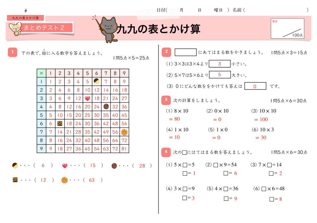 1九九の表とかけ算k-5のサムネイル