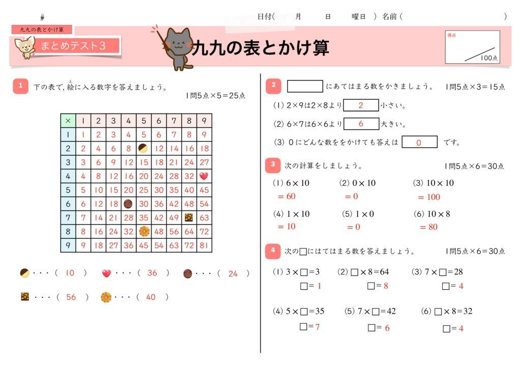1九九の表とかけ算k-6のサムネイル