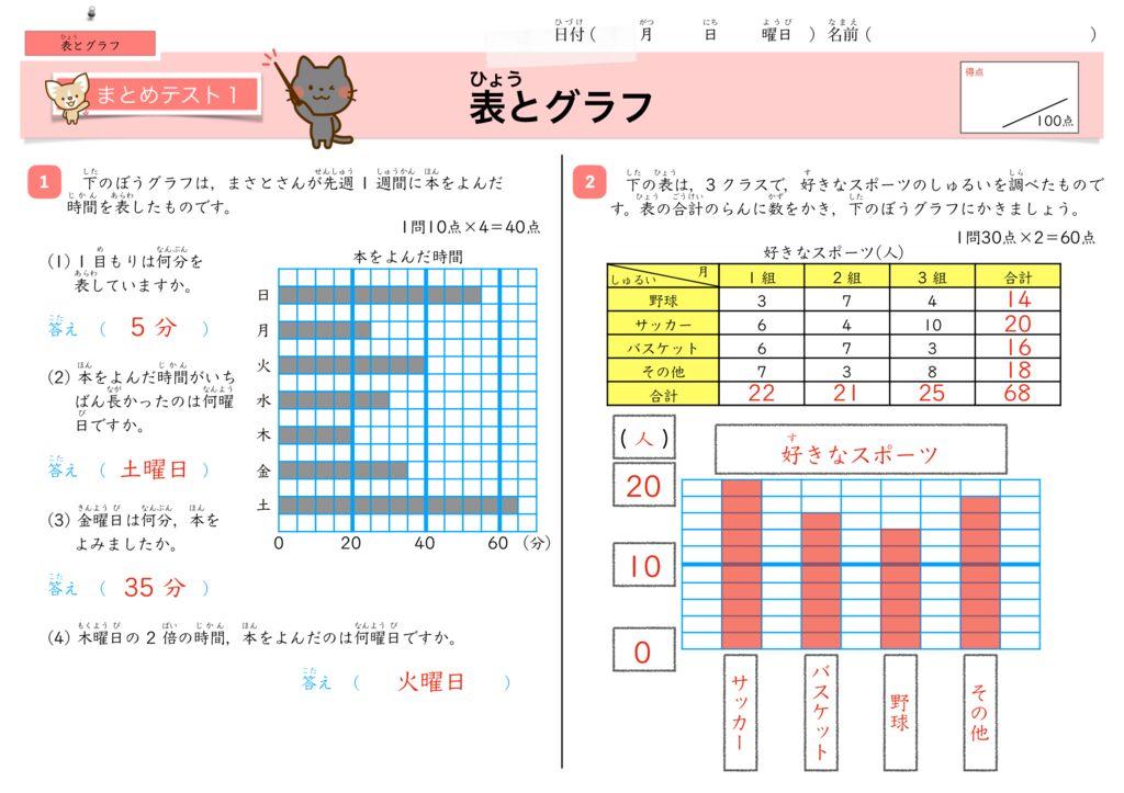 15表とグラフk-5のサムネイル