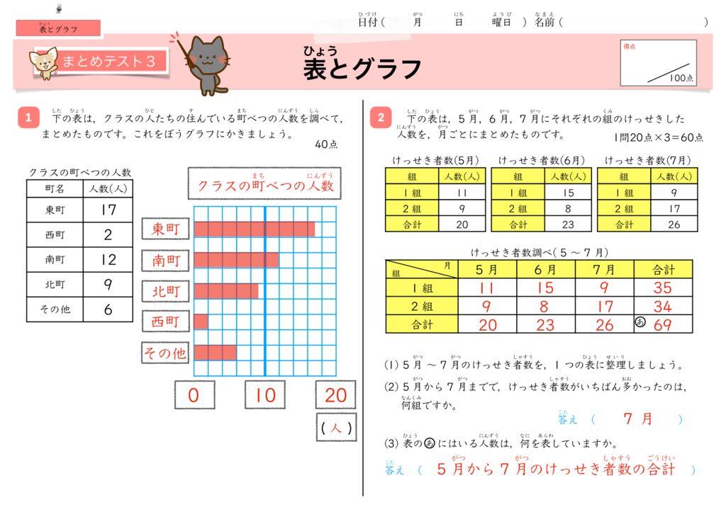 15表とグラフk-7のサムネイル