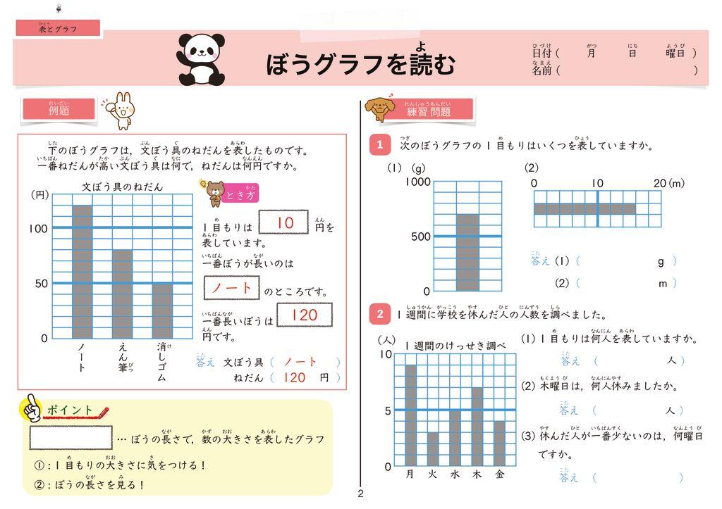 15表とグラフm-2のサムネイル