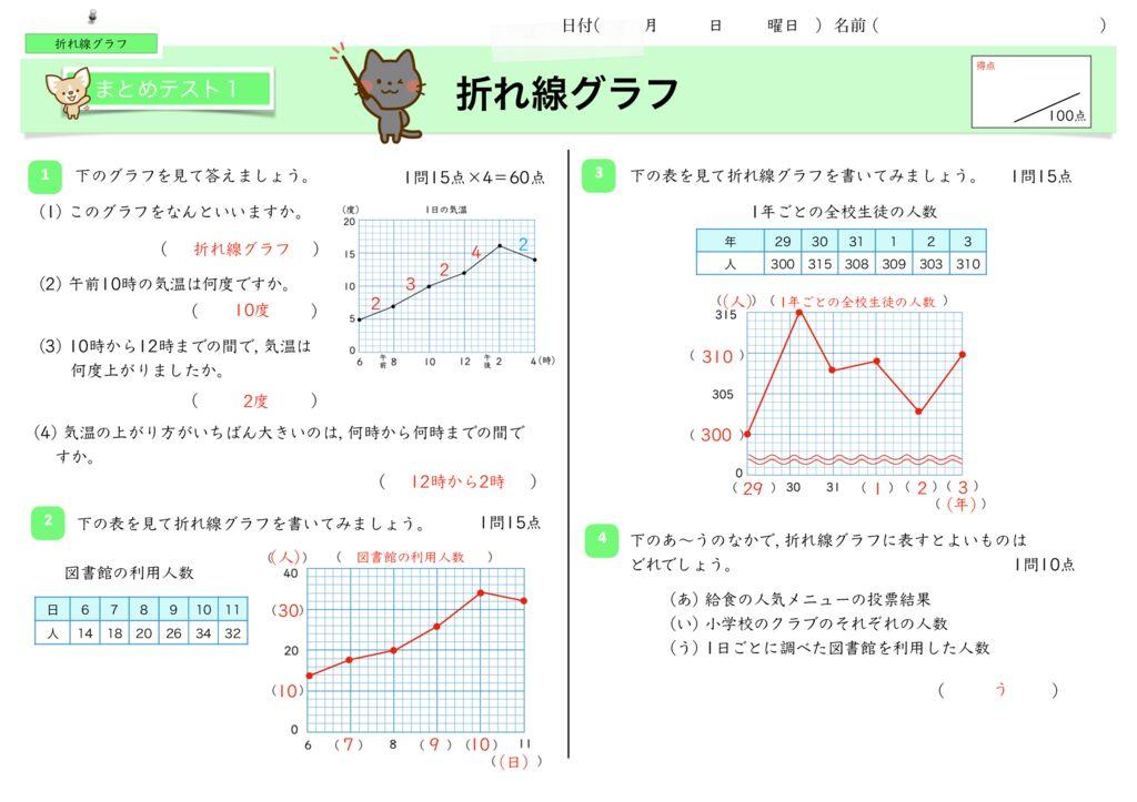 5折れ線グラフk-5のサムネイル