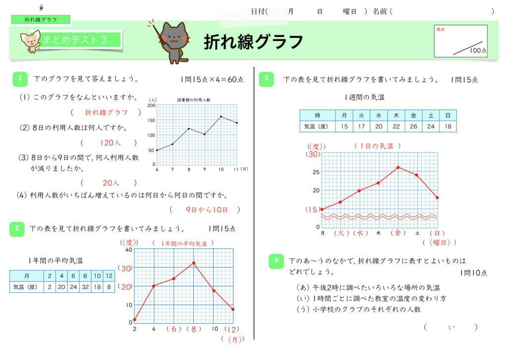 5折れ線グラフk-7のサムネイル