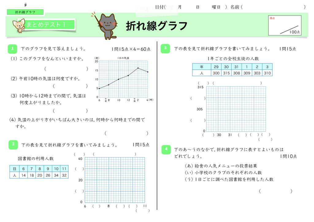 5折れ線グラフm-5のサムネイル