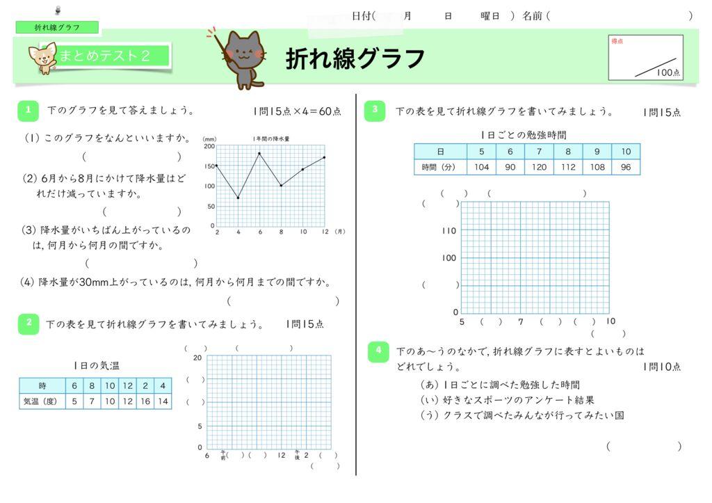 5折れ線グラフm-6のサムネイル