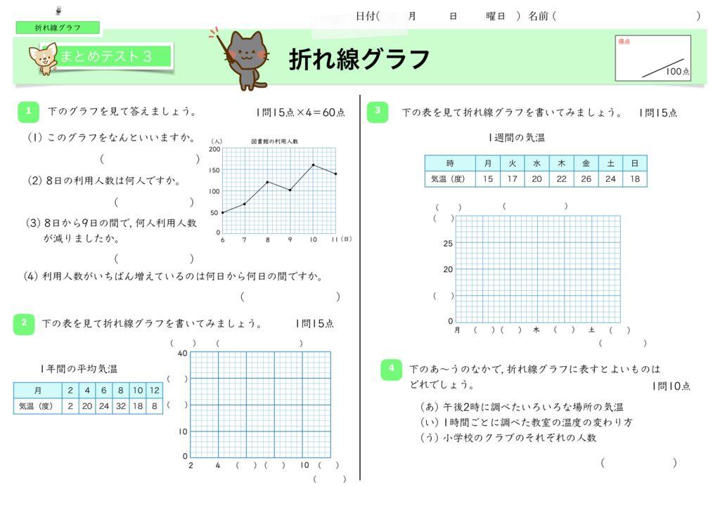 5折れ線グラフm-7のサムネイル