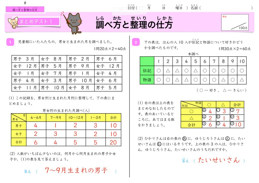 12調べ方と整理のしかた (1)k-3のサムネイル
