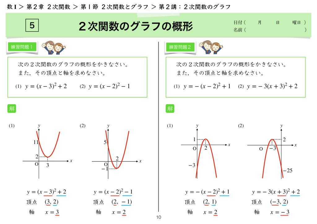 高数I 2−1 第2講k-10のサムネイル