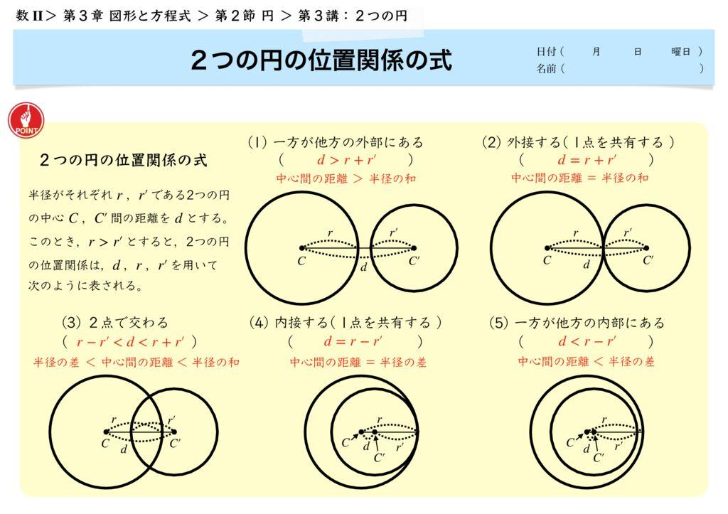 高数Ⅱ 3-2 第3講k-3のサムネイル