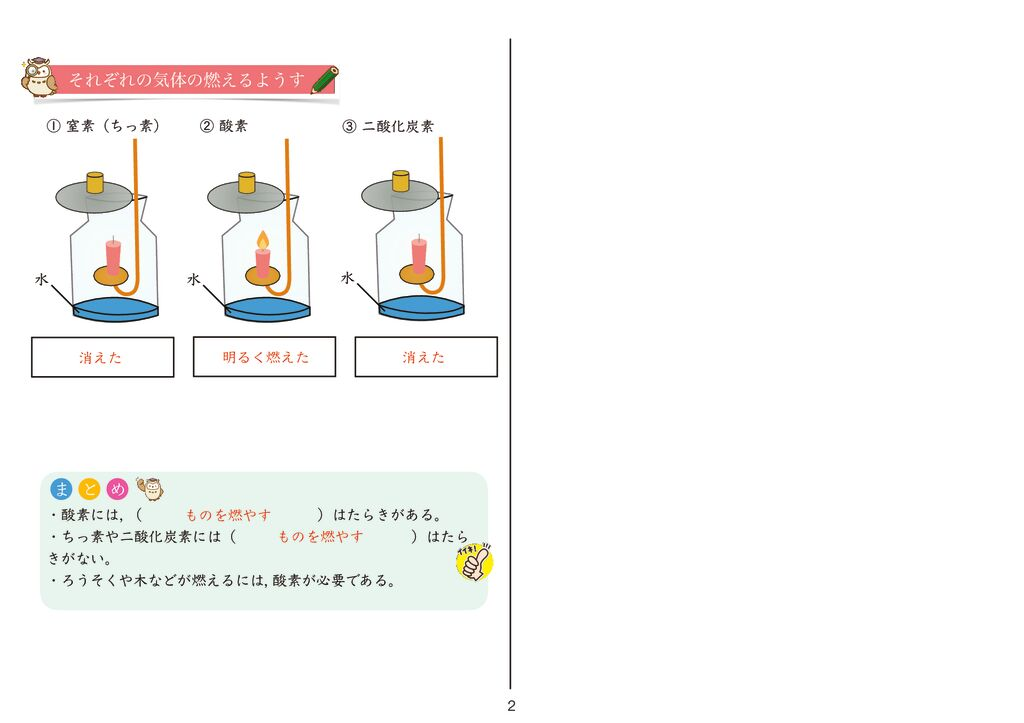 1ものの燃え方k-2のサムネイル