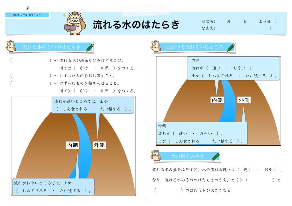 8流れる水の働きm -1のサムネイル