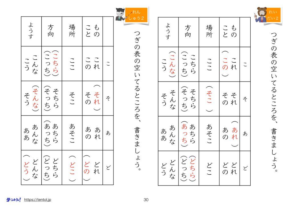 小3国語まとめk-30のサムネイル